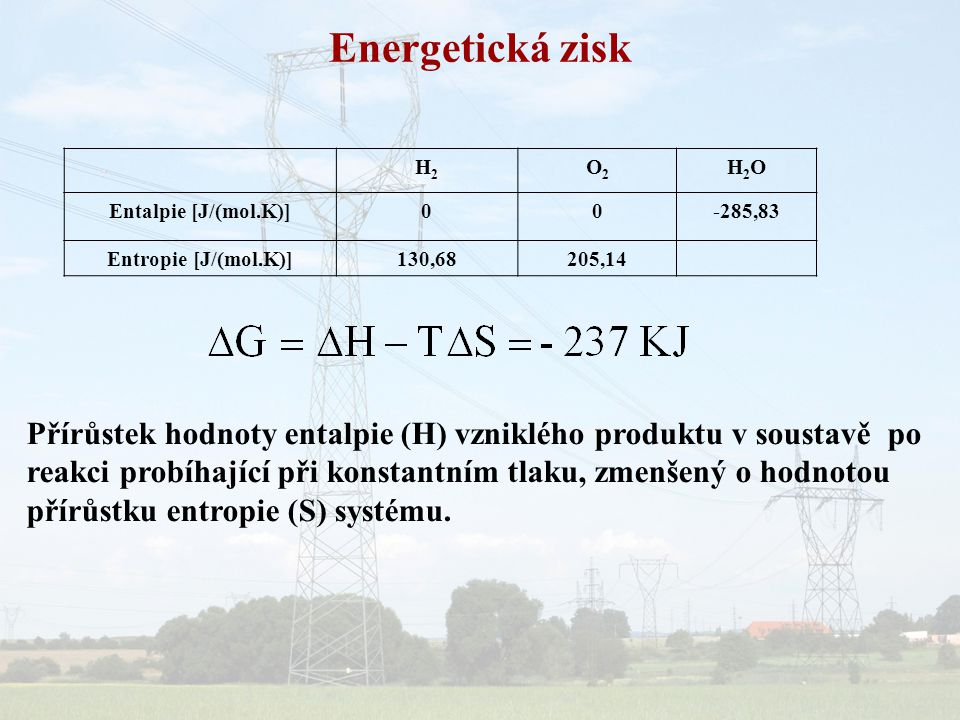 Energetická zisk H2. O2. H2O. Entalpie [J/(mol.K)] -285,83. Entropie [J/(mol.K)] 130,68. 205,14.